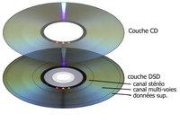 800px-SACD.jpg